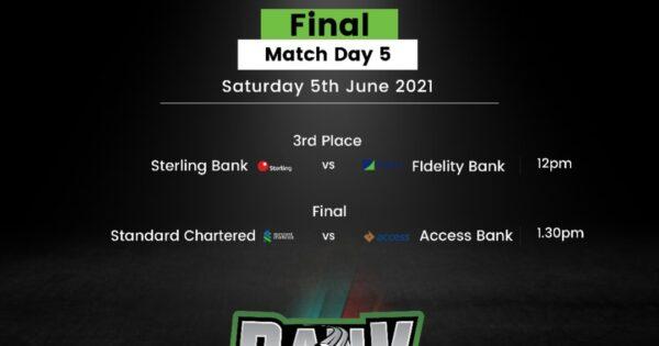 Bank Wars final